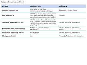 Kassensoftware aus der Cloud