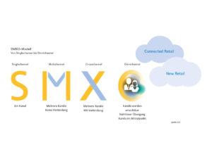 SMXO-Modell