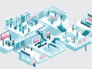 Mögliche Digital Signage-Touchpoints in der Customer Journey im stationären Handel