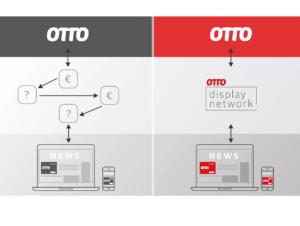 Die Plattform übernimmt die Funktion einer Mediaagentur.